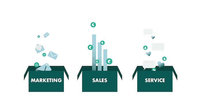SuperOffice Saleseffect